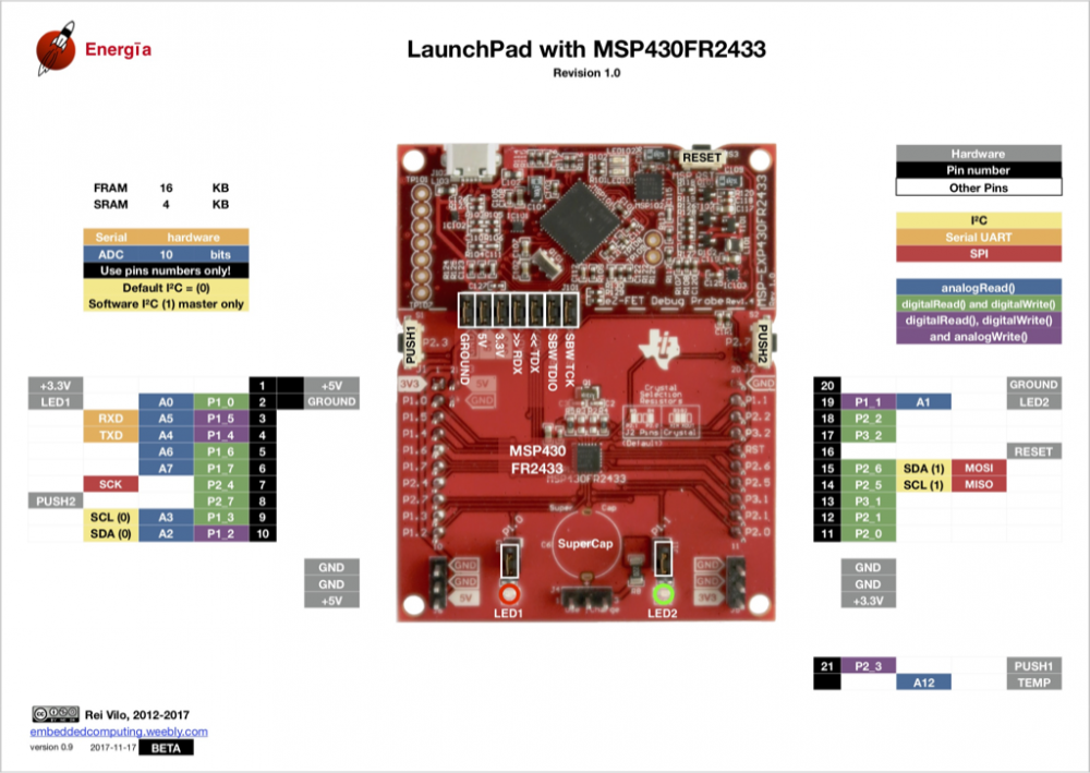 LaunchPad MSP430FR2433 Pins Map.png